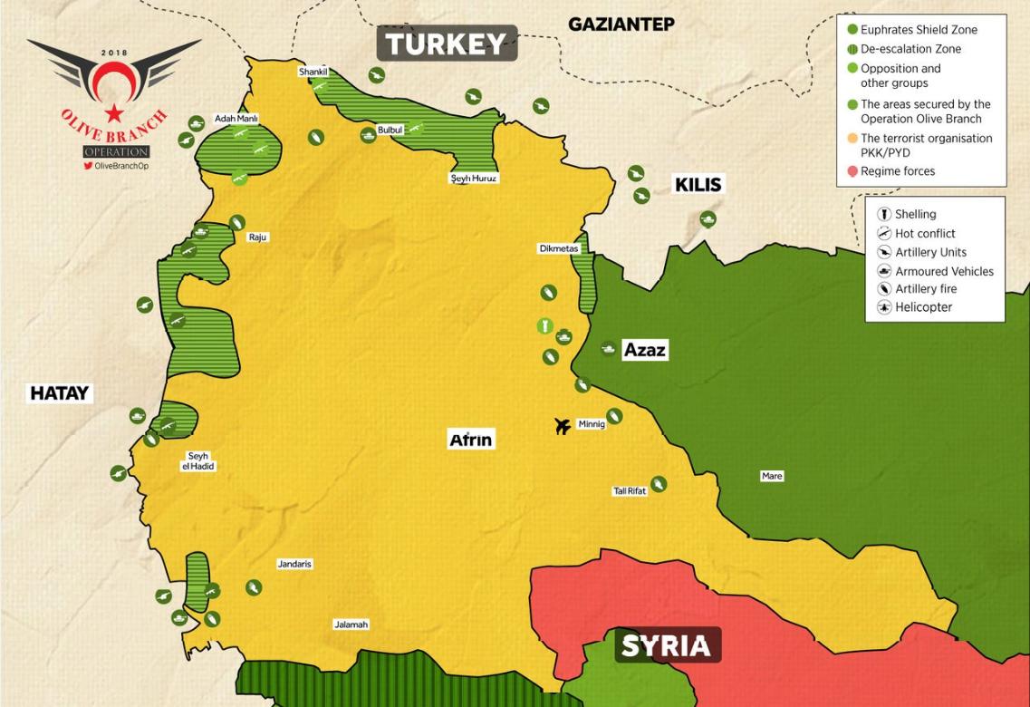AFRİN HAREKÂTI, FIRAT'IN DOĞUSUNA KAYDIRILMAZSA YARIM KALMIŞ OLACAKTIR, HATTA AMERİKA VE PKK'YA YARAYACAKTI!
